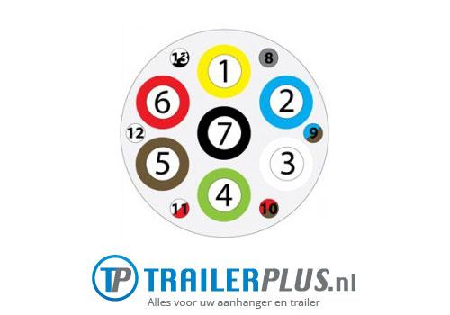 7 Polige Stekker.Aansluitschema Verlichting Aanhangwagen Of Trailer