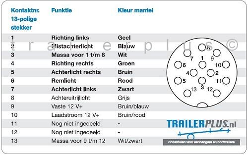 https://www.trailerplus.nl/picdb/v5o/250/3115.jpg