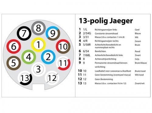 Aanhangwagen verlichting | Trailerplus.nl