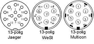 schema 13 polige aansluitingen